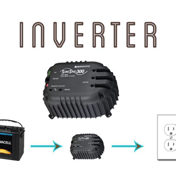 Inverter #indiesolar #solarpower #renewableenergy #solarworld