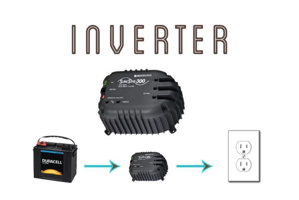 Inverter #indiesolar #solarpower #renewableenergy #solarworld